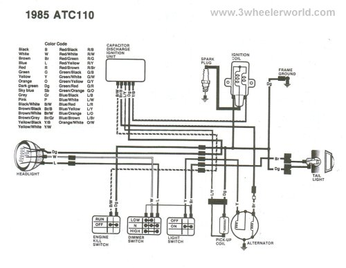 small resolution of honda 110 wiring diagram