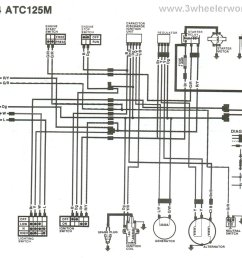 1985 honda fourtrax wiring schematic wiring diagram post 1985 honda accord axle diagram wiring schematic [ 1573 x 1273 Pixel ]