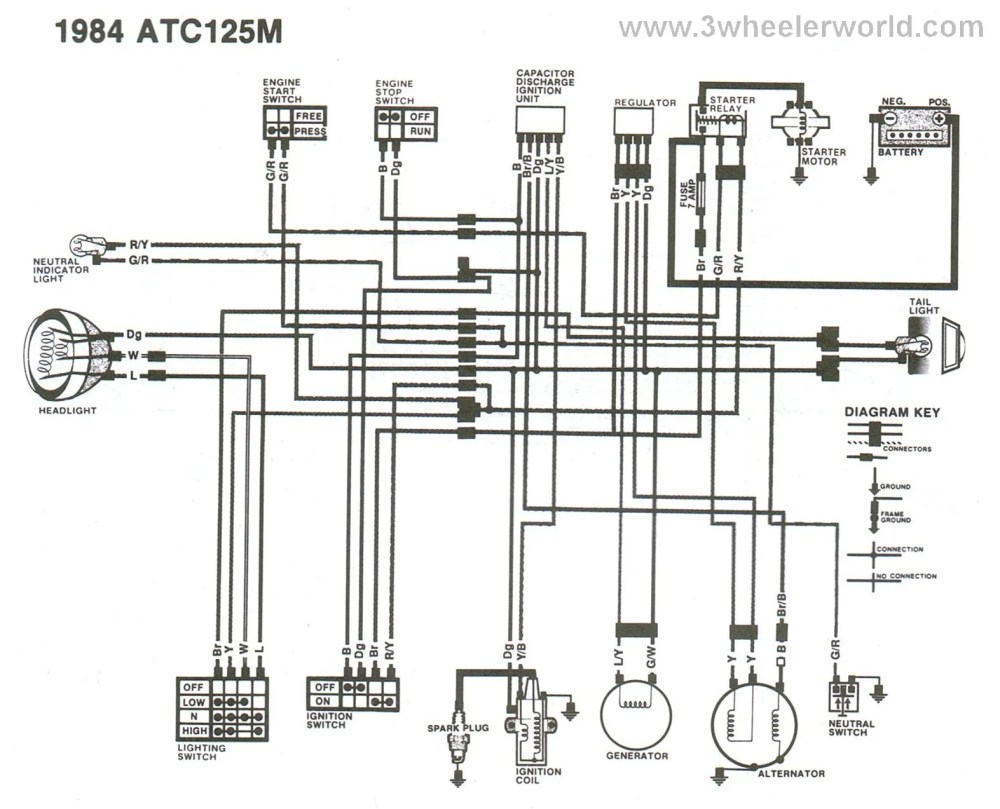 medium resolution of 1984 honda goldwing wiring diagram lights