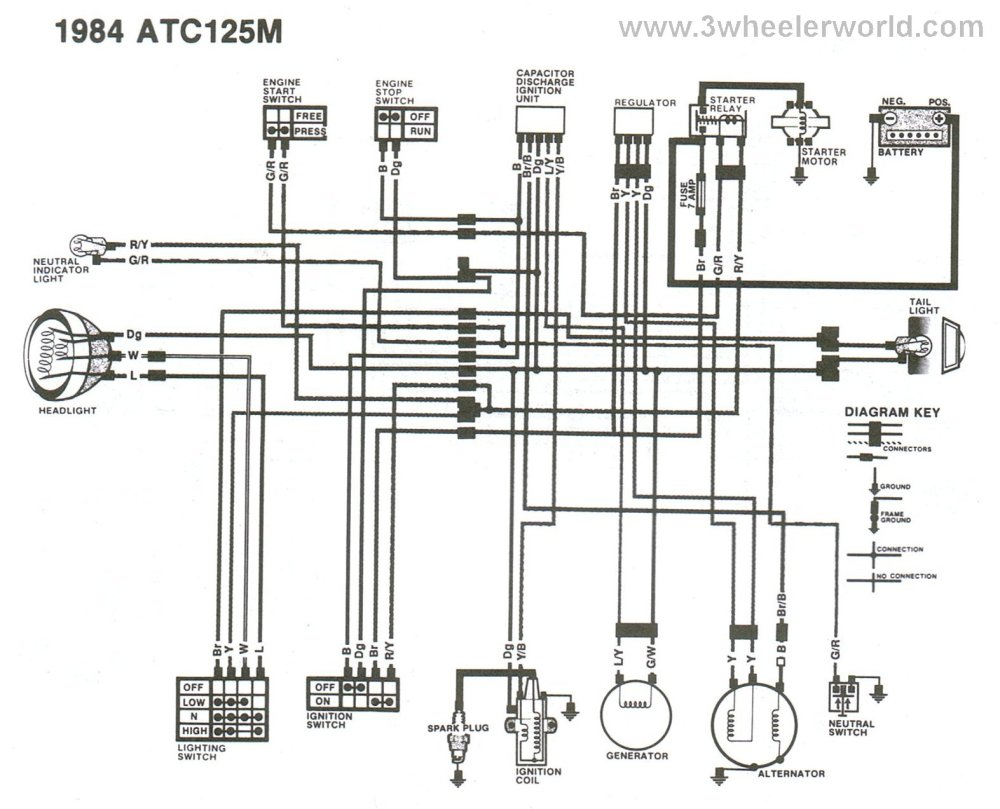 medium resolution of 1985 honda fourtrax wiring schematic wiring diagram post 1985 honda accord axle diagram wiring schematic