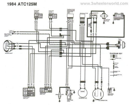 small resolution of 1985 honda fourtrax wiring schematic wiring diagram post 1985 honda accord axle diagram wiring schematic
