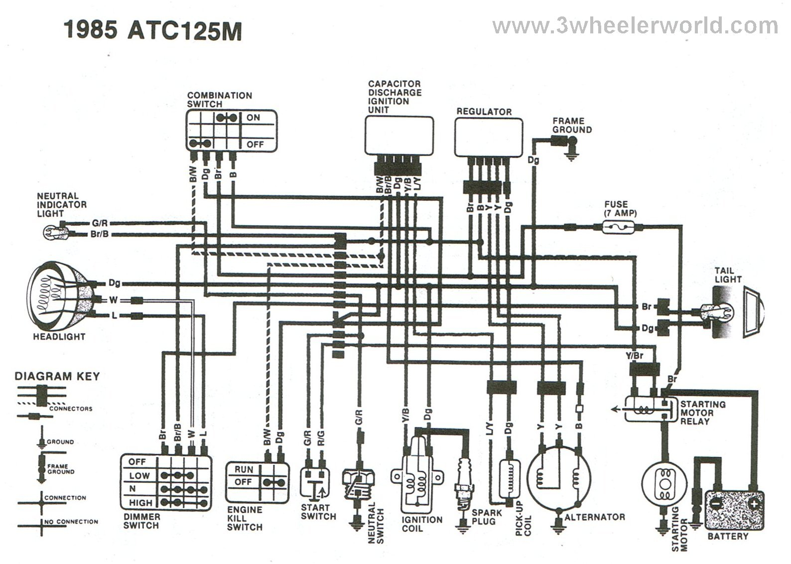 hight resolution of atc 125m wiring diagram wiring diagrams 1984 honda 125m atc wiring diagram 1985 atc 125m wiring