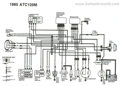 small resolution of atc 125m wiring diagram wiring diagrams 1984 honda 125m atc wiring diagram 1985 atc 125m wiring