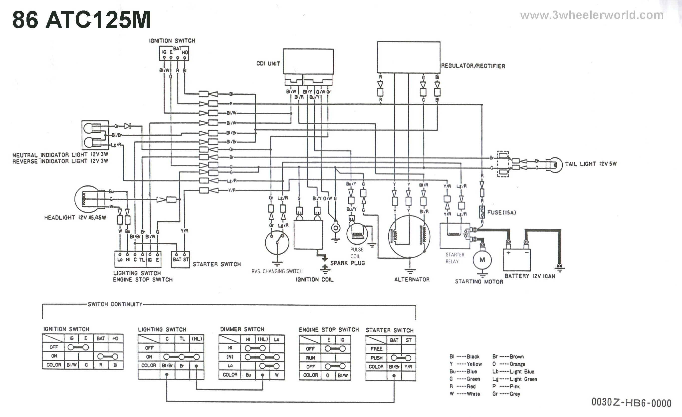 Trx350 Wiring Diagram 1987, Trx350, Free Engine Image For