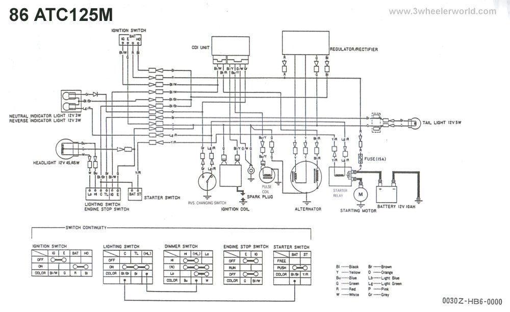 medium resolution of atc 125 wiring diagram wiring diagram third level rh 4 2 13 jacobwinterstein com atc 250 1984 honda atc 125 wiring diagram