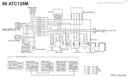 small resolution of atc 125 wiring diagram wiring diagram third level rh 4 2 13 jacobwinterstein com atc 250 1984 honda atc 125 wiring diagram