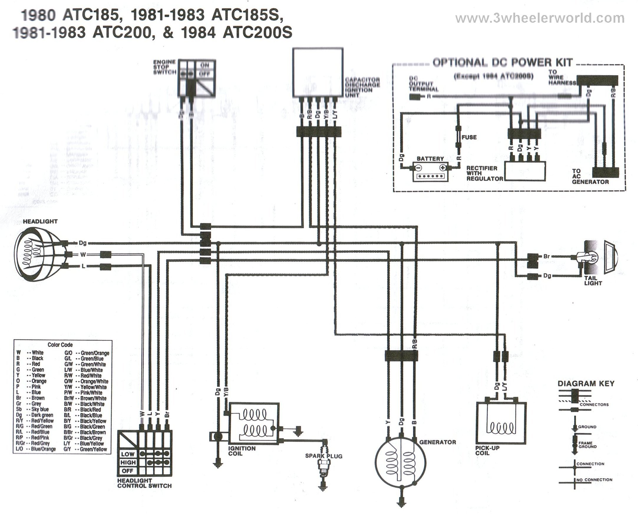 kawasaki klf220 wiring diagram 1997 dodge intrepid engine honda 90 data atc we 350 200e