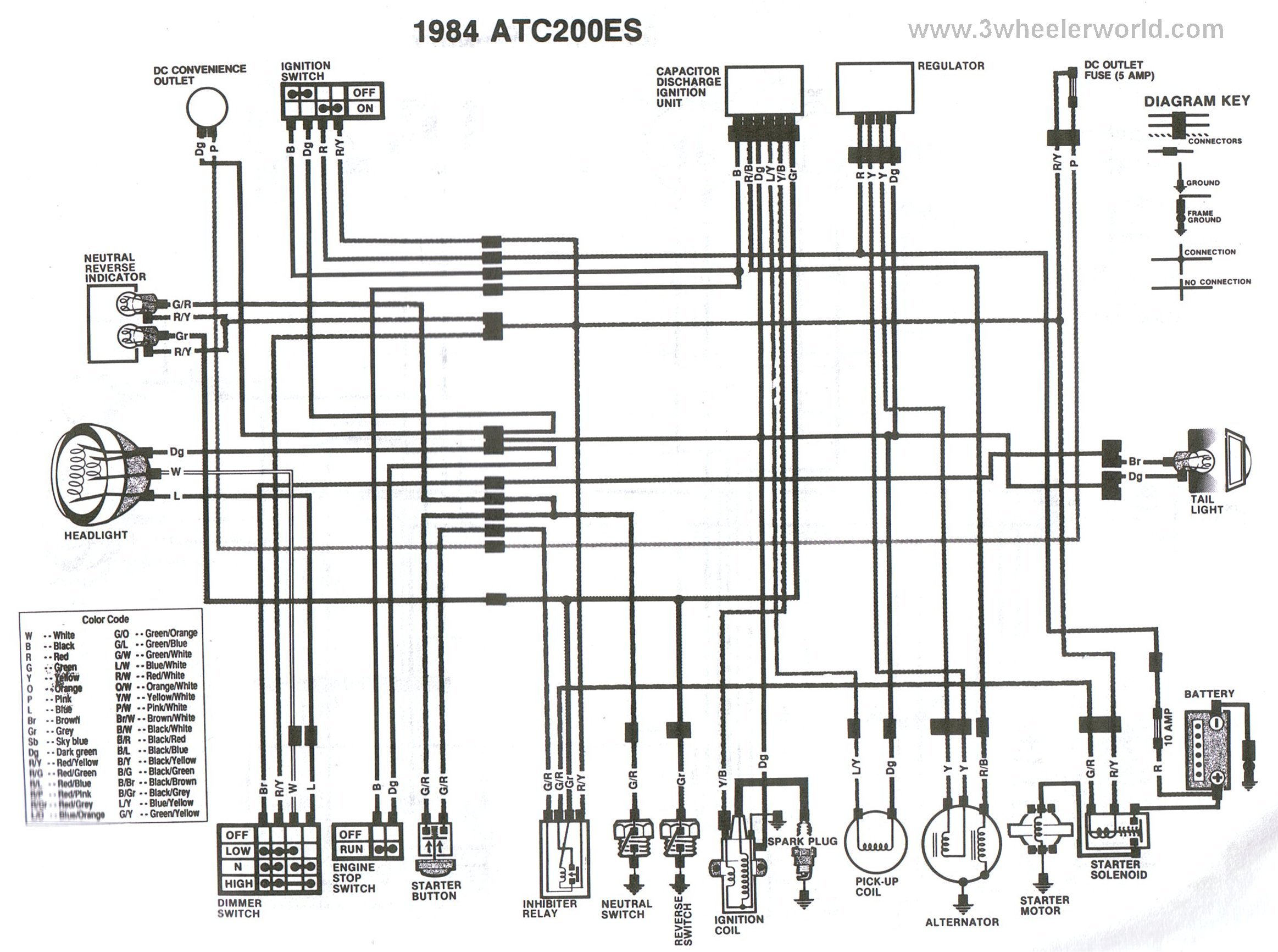 1984 honda 200s wiring diagram