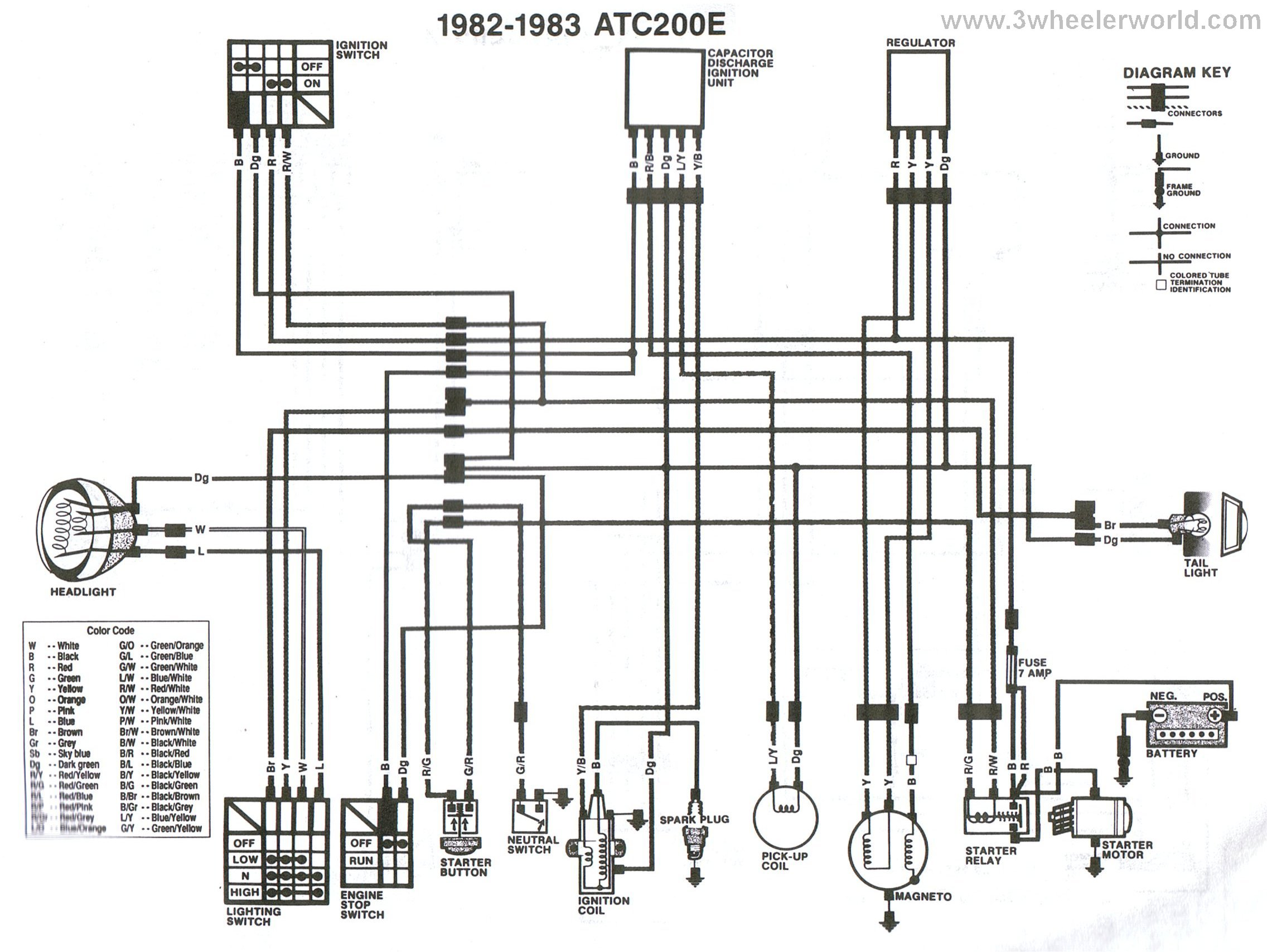 Diagram Honda Atc 200 Wiring Trx 250, Diagram, Free Engine