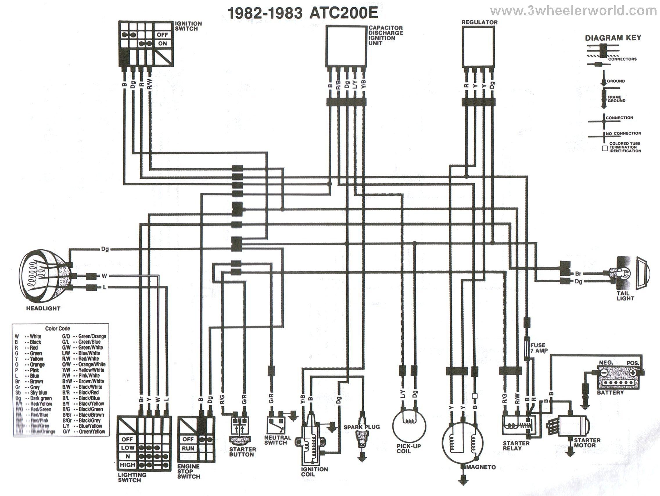 big three wiring diagram for christmas lights honda atc 200 trx 250 free engine