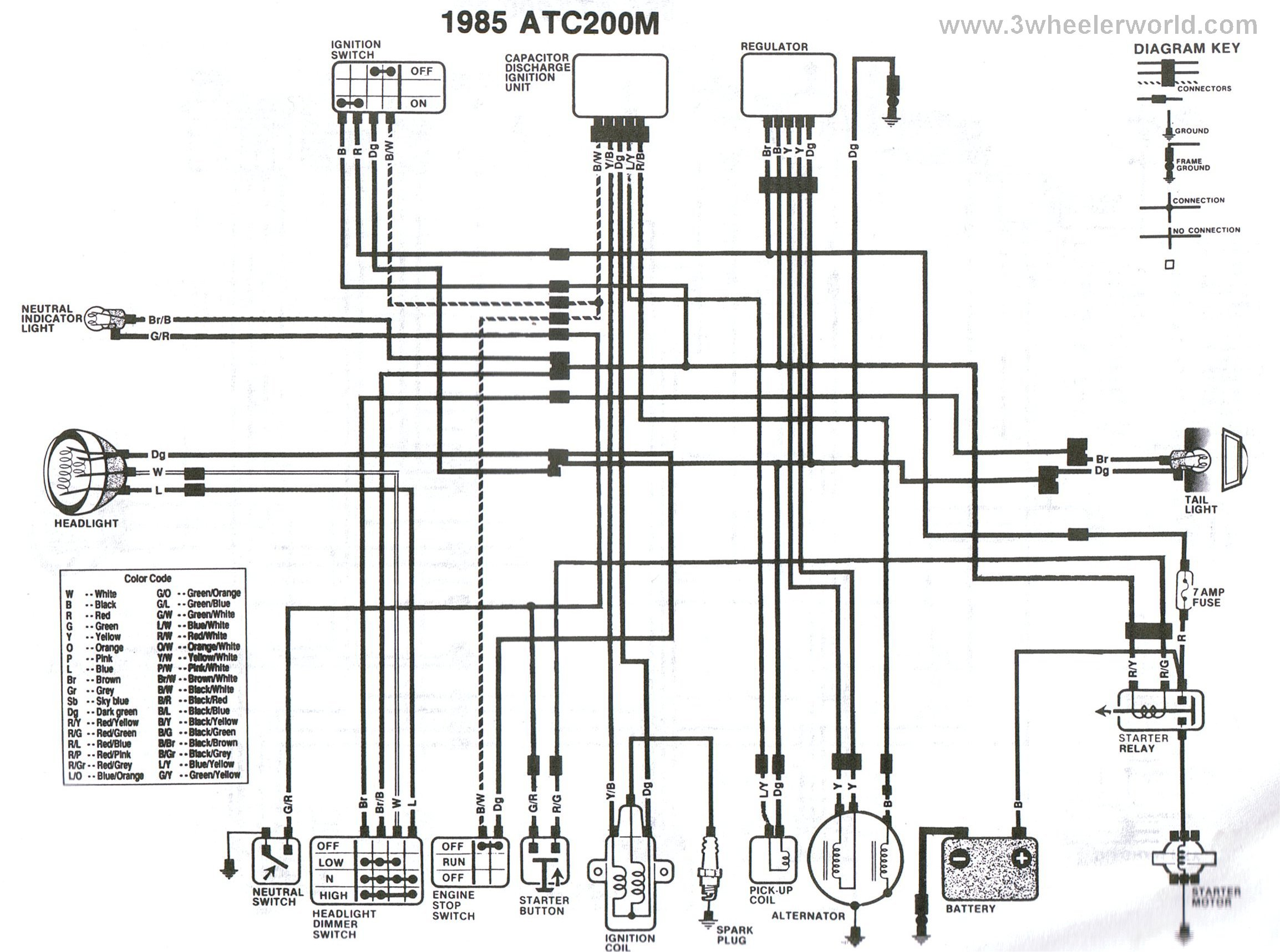 1985 Honda 250sx Wiring Diagram ATC 250Sx Carb Diagram