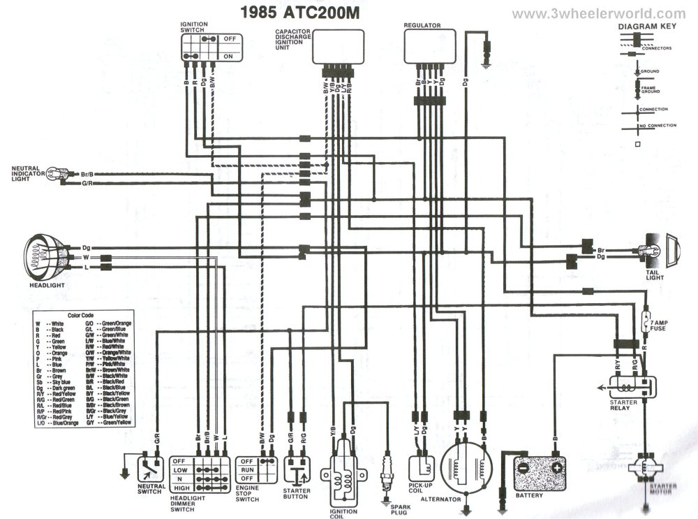 medium resolution of honda 200 wiring diagram schema diagram database 1982 honda trx 200 wiring diagram