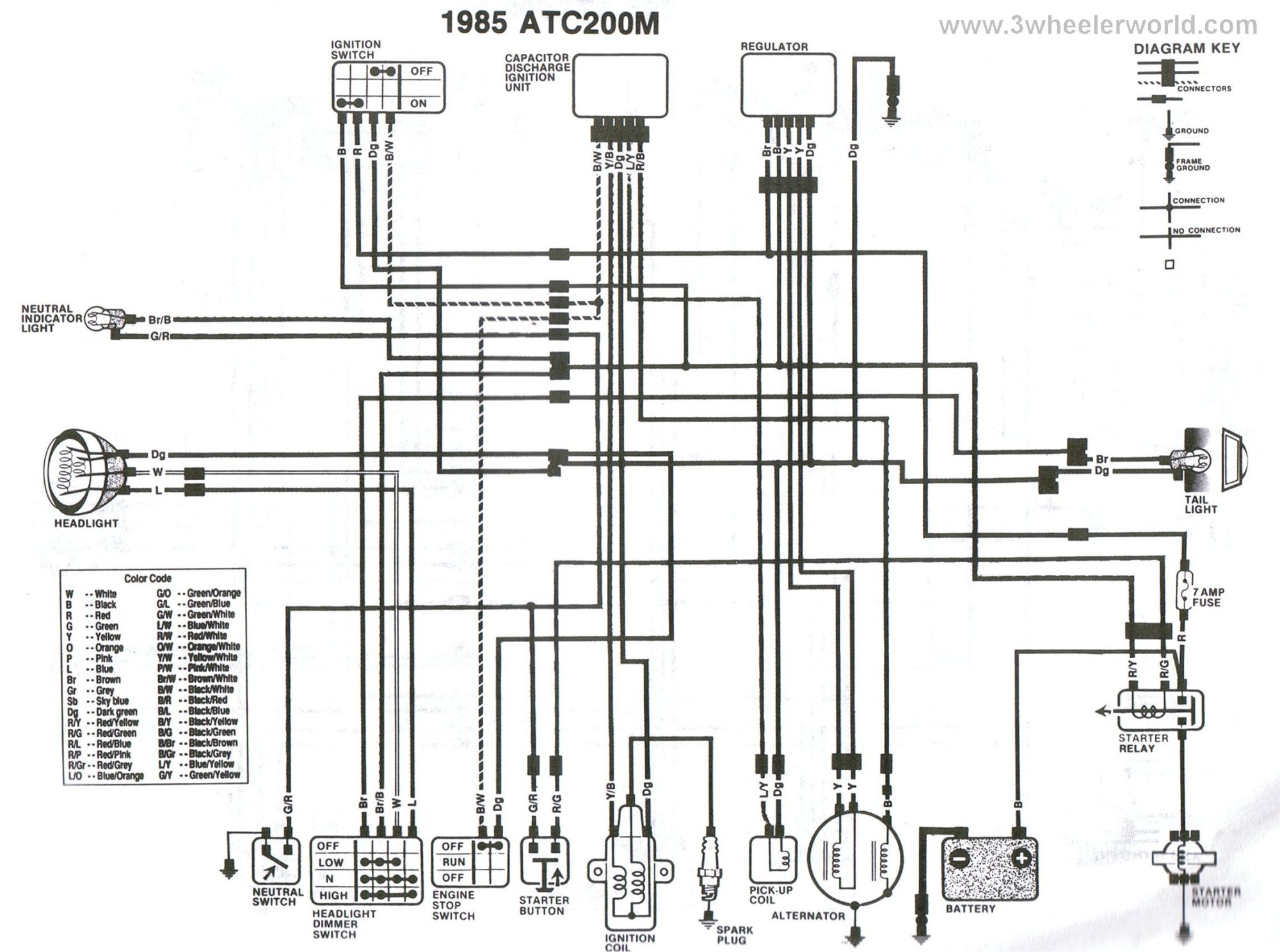 hight resolution of honda 200 wiring diagram schema diagram database 1982 honda trx 200 wiring diagram