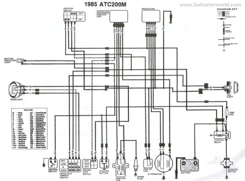 small resolution of 1984 honda moped wiring diagram