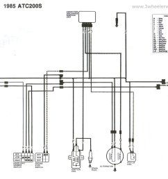 3 wheeler world tech help honda wiring diagrams1985 honda 200s atc wiring diagram 2 [ 2305 x 1795 Pixel ]