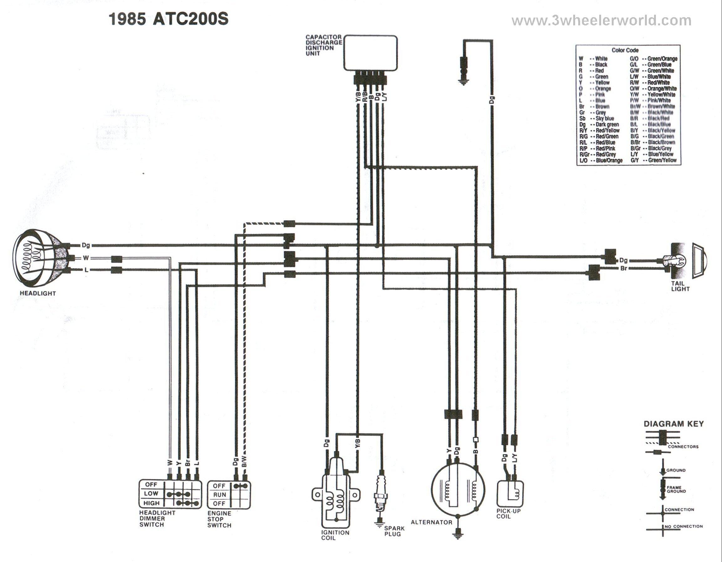 Wiring Diagram For Honda Xr400r - Wiring Diagram Schemas