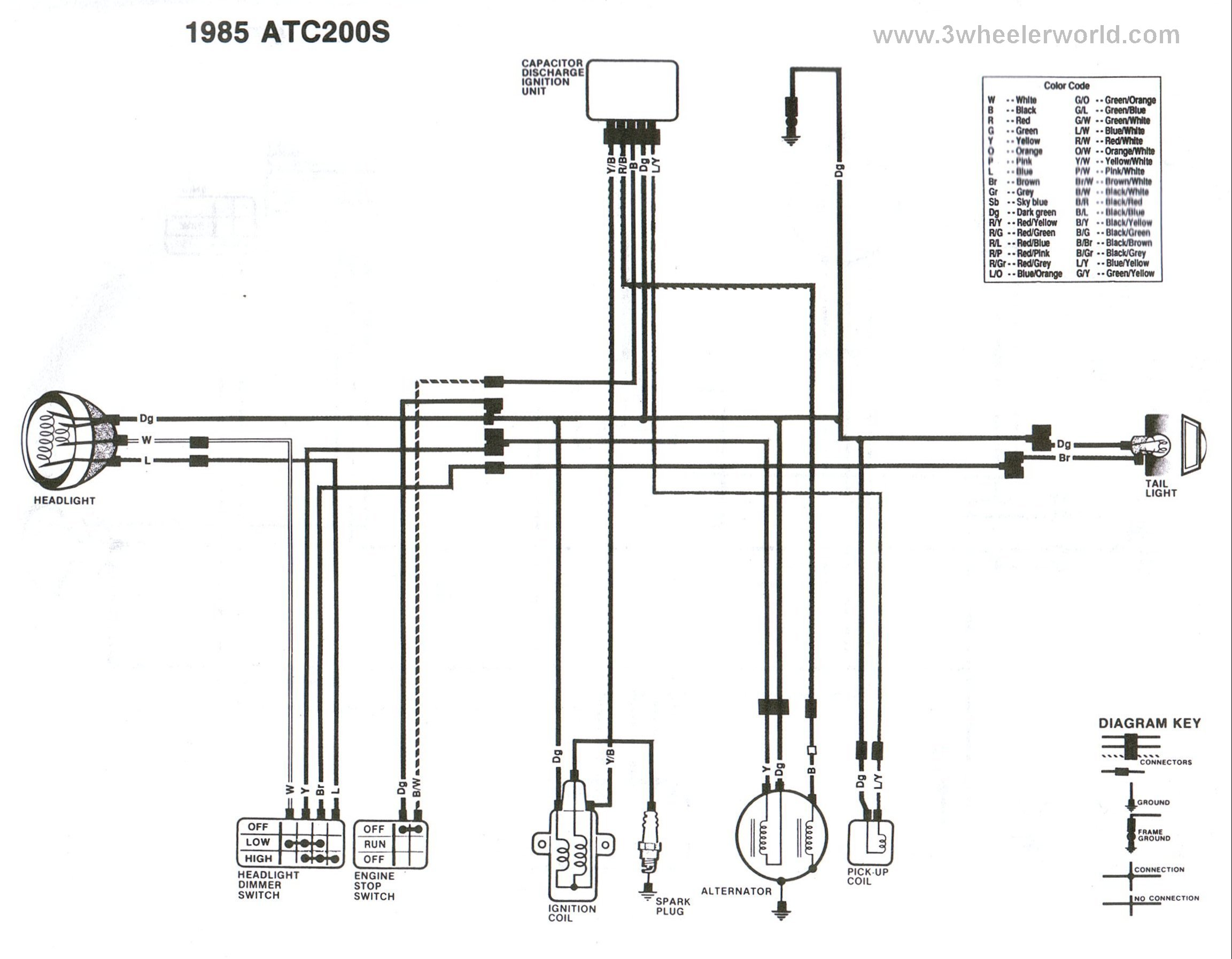 Marvelous Honda Xr200 Wiring Harness Diagram Wiring Diagram Database Wiring Cloud Hisonuggs Outletorg