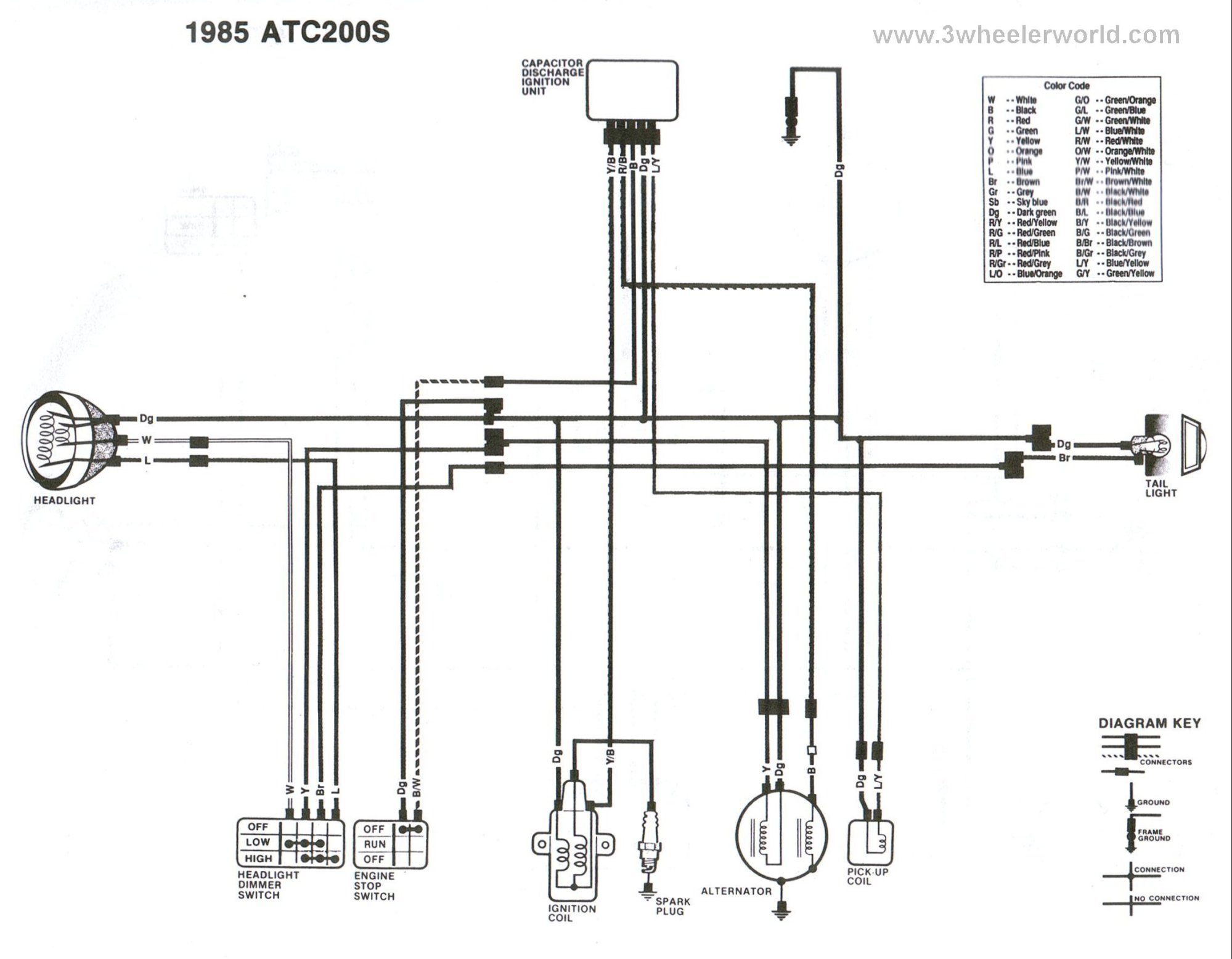 hight resolution of 3 wheeler world tech help honda wiring diagrams1985 honda 200s atc wiring diagram 2