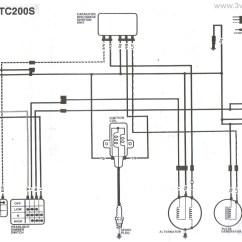 1981 Yamaha Xt250 Wiring Diagram Panasonic Cq Rx100u 2 3 Wheeler World Tech Help Honda Diagrams
