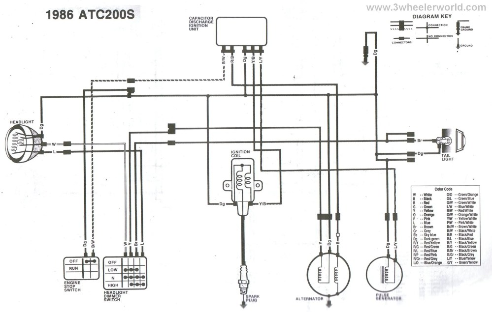 medium resolution of 87 lt250r wiring diagram wiring diagram third level rh 9 5 12 jacobwinterstein com suzuki lt500