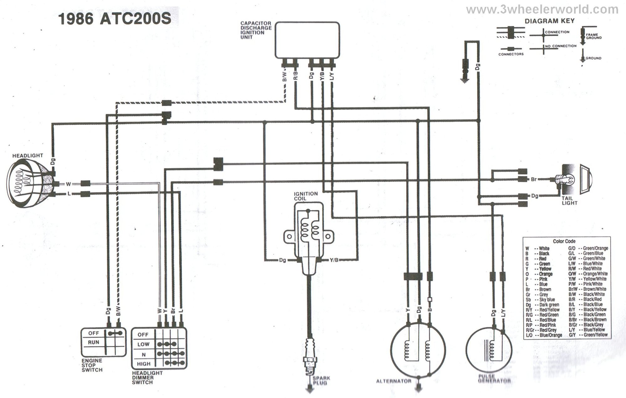 hight resolution of suzuki 230 quadrunner wiring diagram wiring diagram review suzuki lt230e quadrunner wiring diagram my wiring diagram