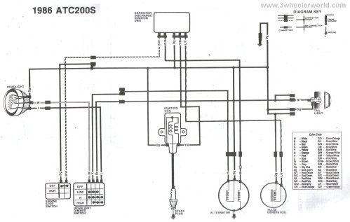 small resolution of 87 lt250r wiring diagram wiring diagram third level rh 9 5 12 jacobwinterstein com suzuki lt500