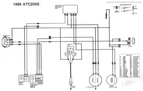 small resolution of 3 wheeler world tech help honda wiring diagrams rh 3wheelerworld com 5 wire cdi wiring diagram