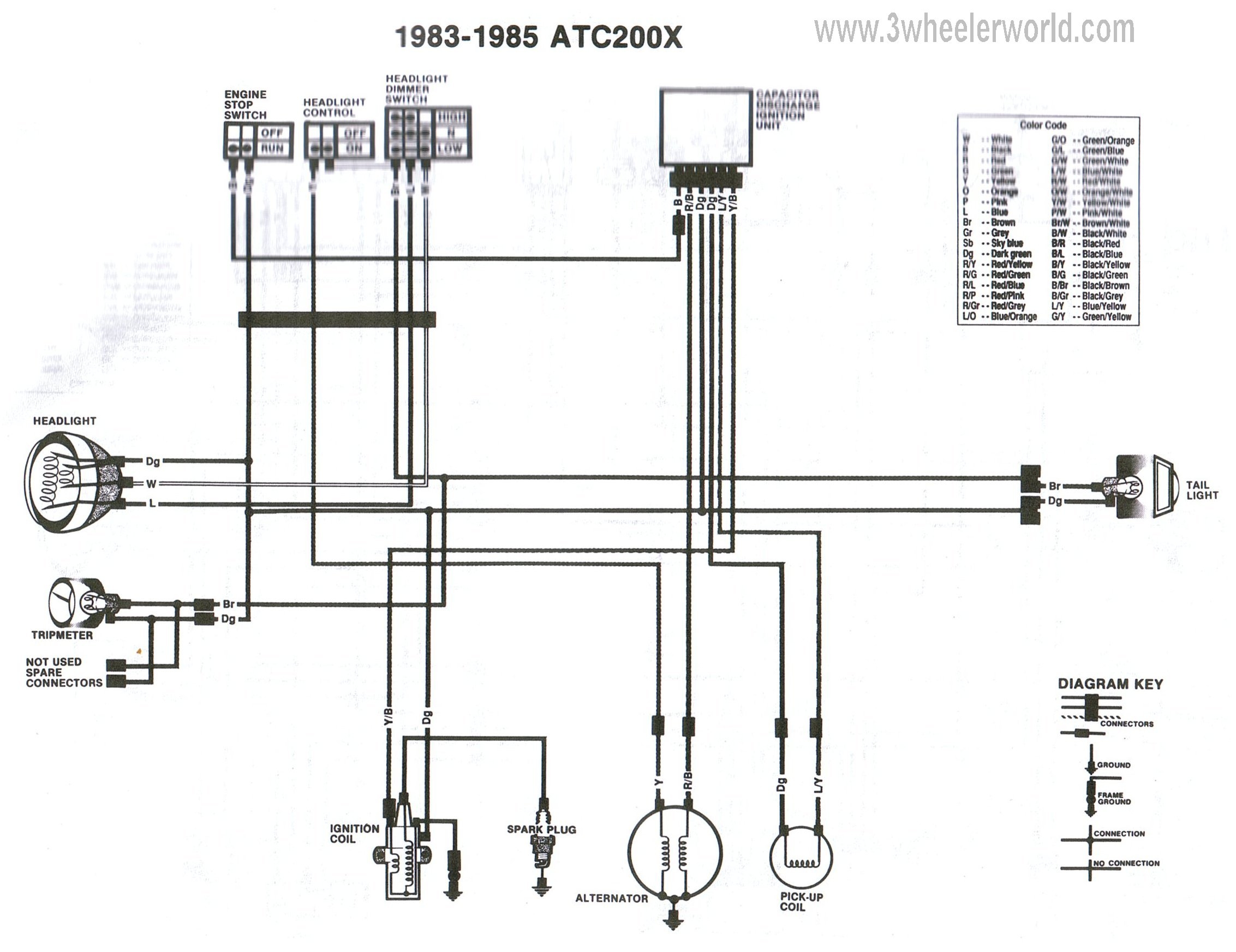 1984 Honda Big Red 200 Wiring Diagram, 1984, Free Engine