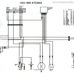 1972 Cb450 Wiring Diagram For Transformer Honda Cl350 Yamaha Xs850 ~ Elsalvadorla