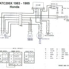 Big Three Wiring Diagram Horse Respiratory System Ignition 1986 Honda Atv 200 Get Free