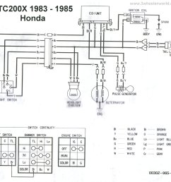 honda 250sx wiring diagram wiring diagramhonda 250sx wiring diagram schematic diagramhonda atc 250sx wiring diagram best [ 2386 x 2151 Pixel ]