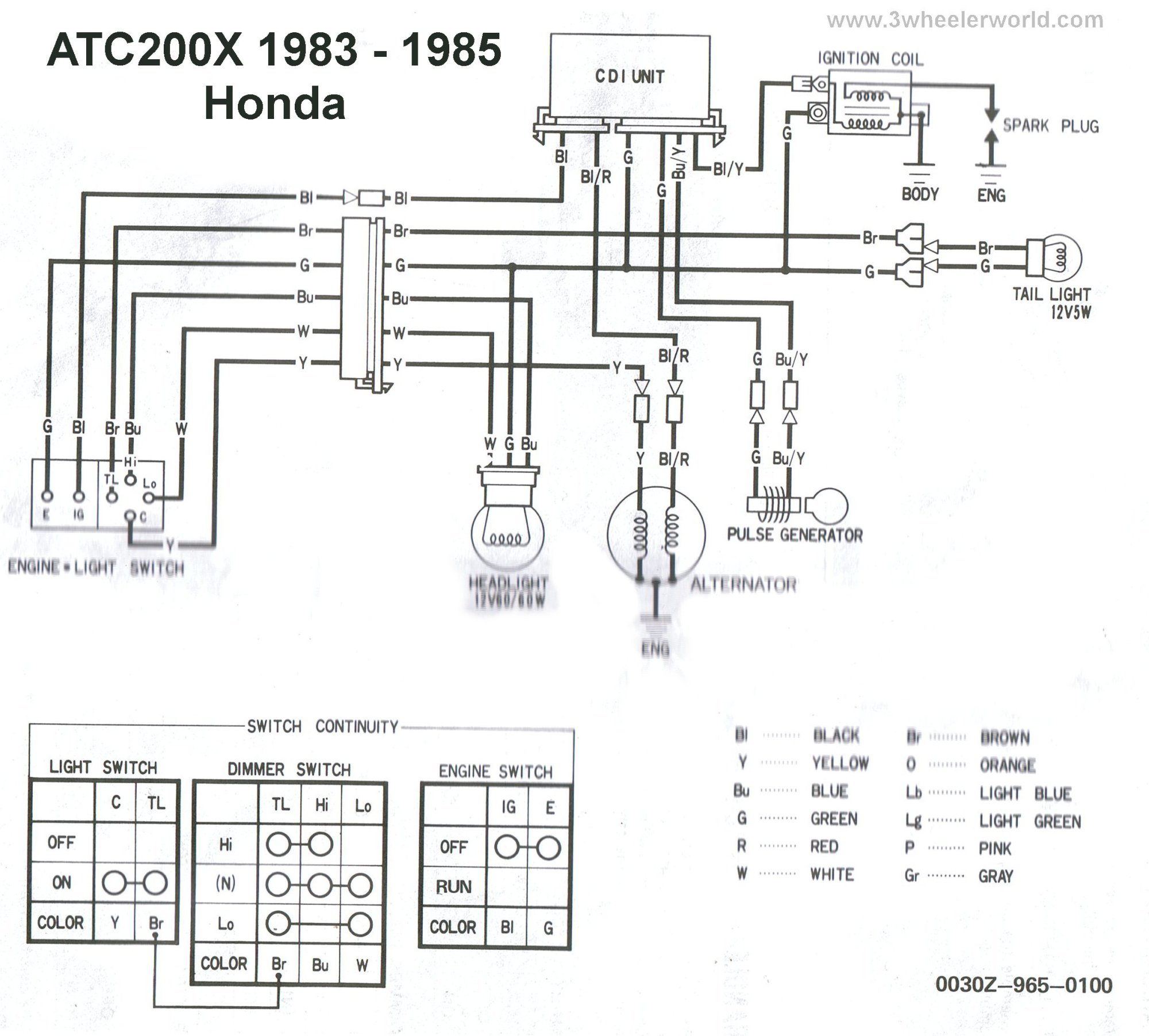 hight resolution of atc 200x wiring diagram