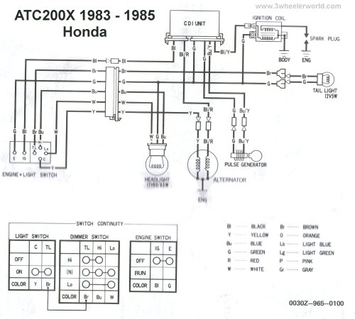 small resolution of atc 200x wiring diagram