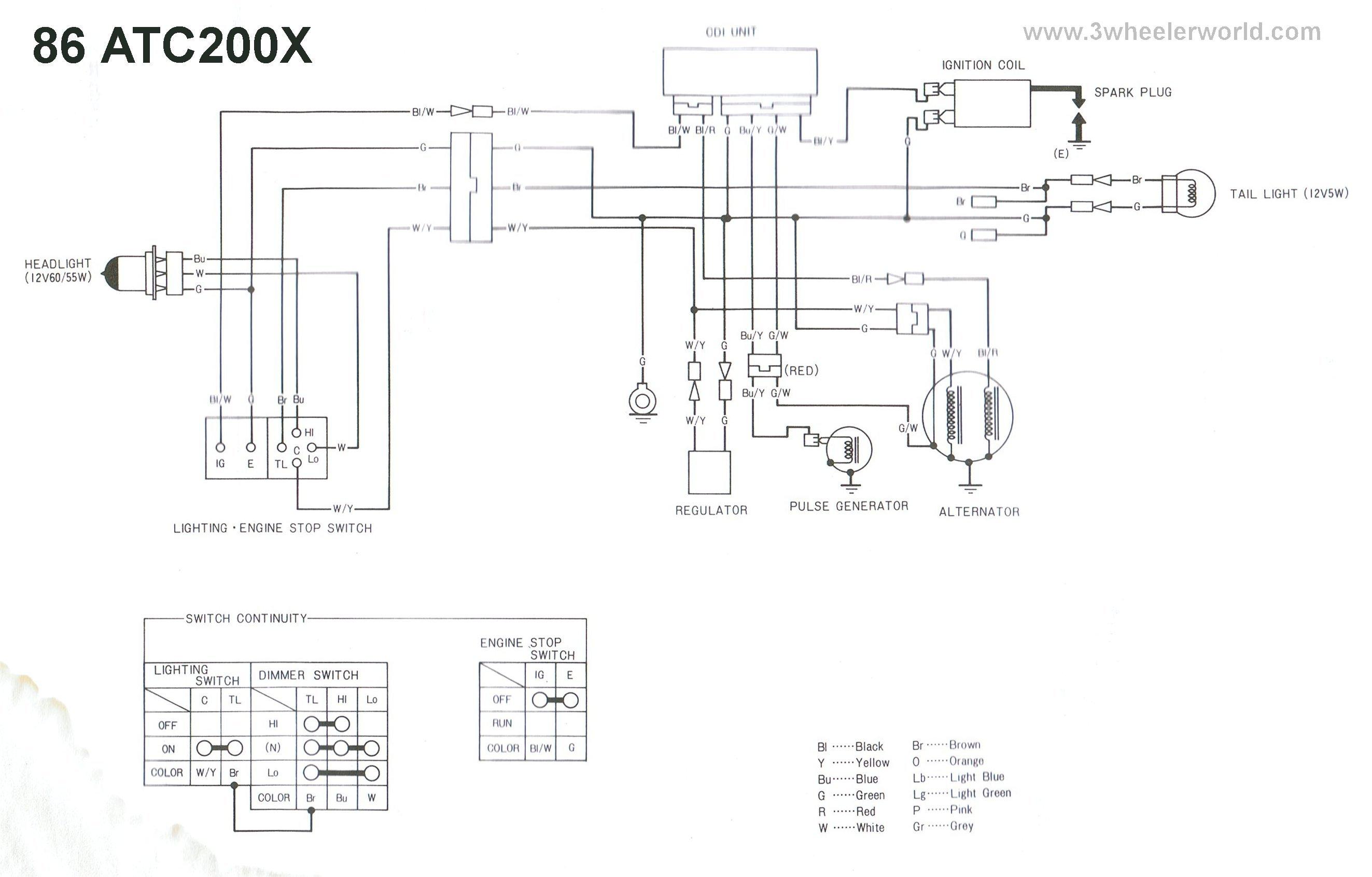 Stupendous Honda 200X Atc Diagram Carb Moreover Honda Atc 70 Parts Diagram Wiring Digital Resources Funapmognl