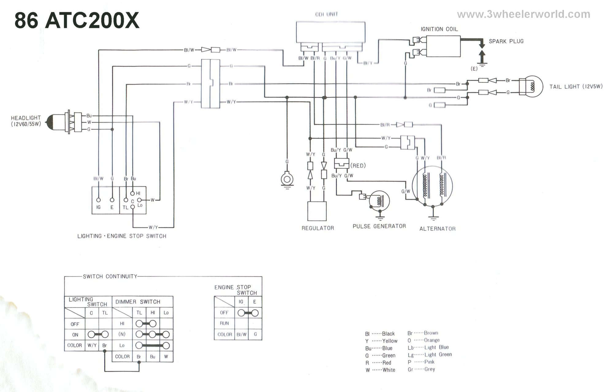 hight resolution of atc200x 1986 factory diagram