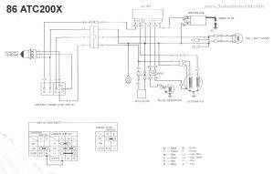 3 WHeeLeR WoRLDTech Help Honda Wiring Diagrams