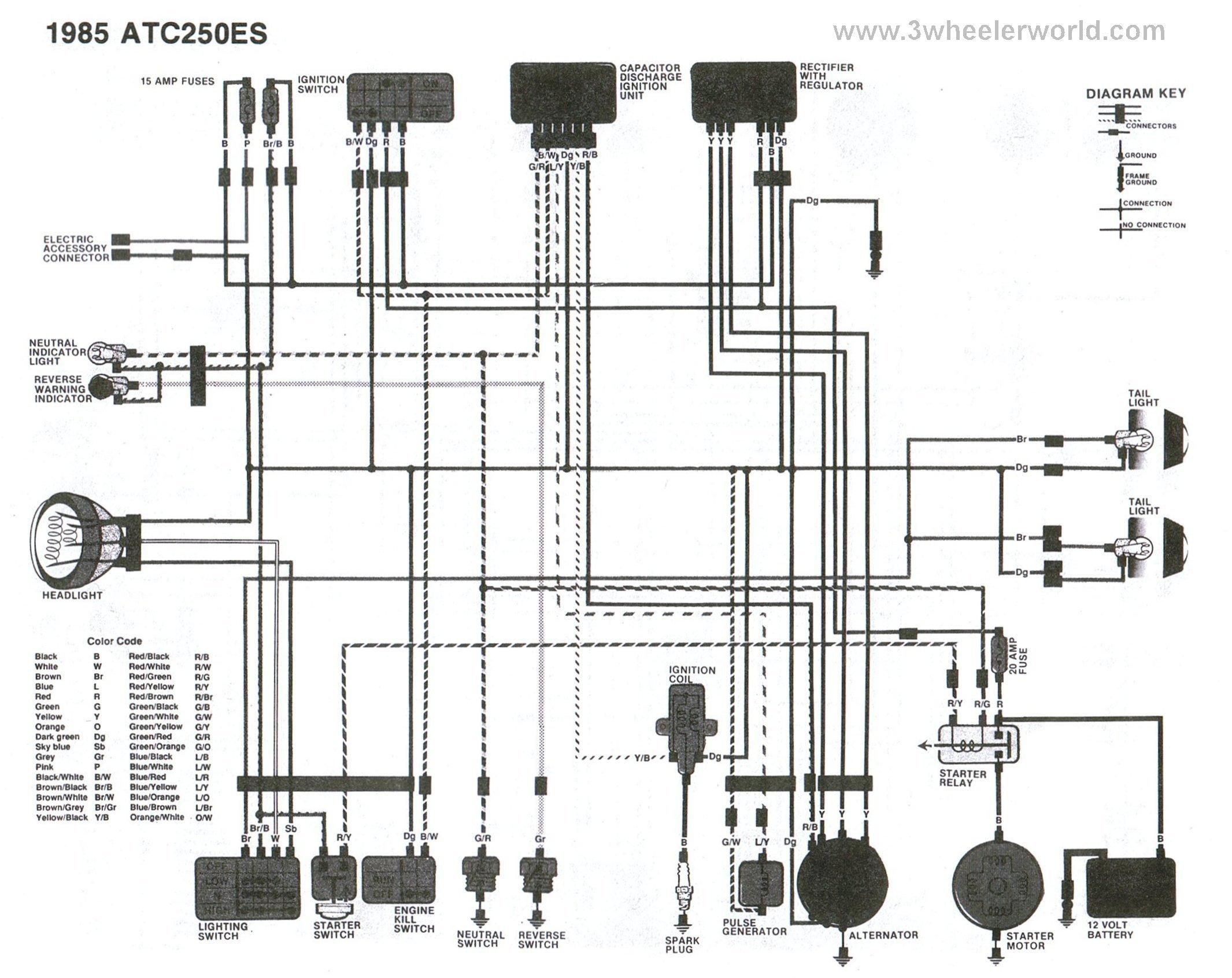 wiring diagram cbr 250