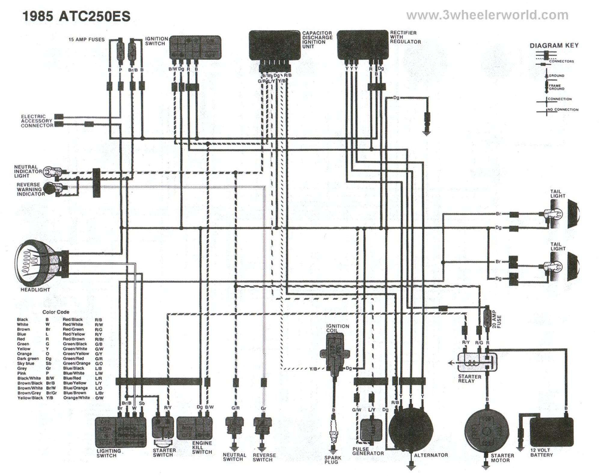 hight resolution of honda 200es wiring diagram wiring diagram schematics yfz 450 wiring diagram trx 250 wiring diagram
