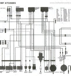 3 wheeler world tech help honda wiring diagrams ford 250 wiring diagram honda 250 wiring diagram [ 2081 x 1776 Pixel ]