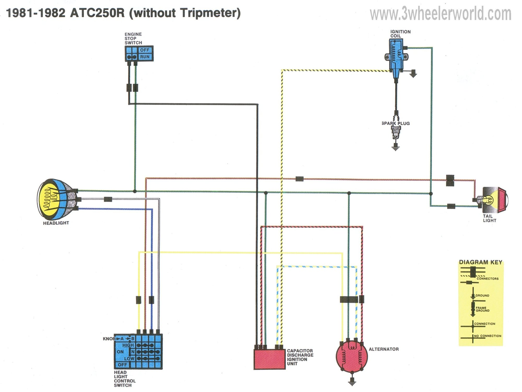 hight resolution of 86 lt250r wiring diagram wiring diagram ebook lt250r engine diagram
