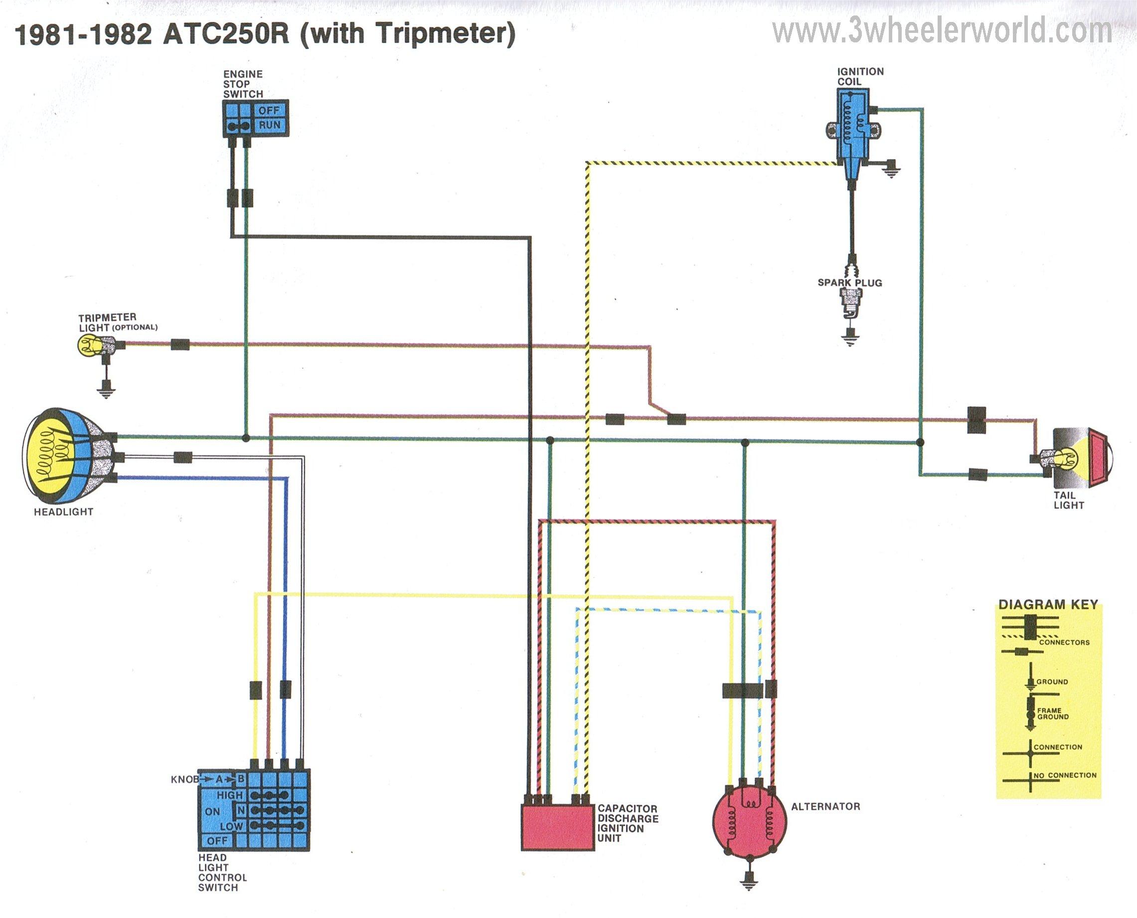 300ex Wiring Diagram 3 Wheeler World Tech Help Honda Wiring Diagrams