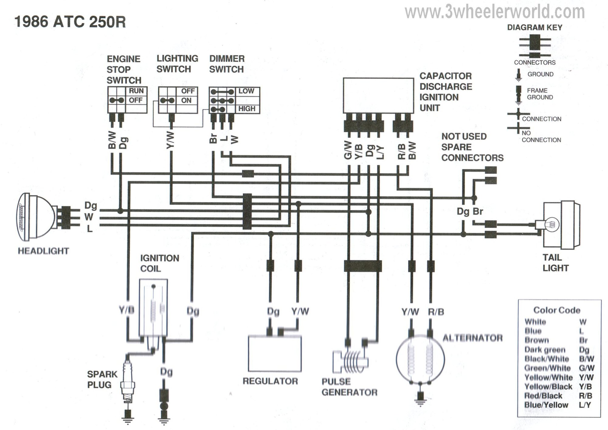hight resolution of 1986 honda fourtrax 350 wiring diagram schematic wiring diagram world 86 honda fourtrax 350 wiring diagram 1986 honda fourtrax 350 wiring diagram