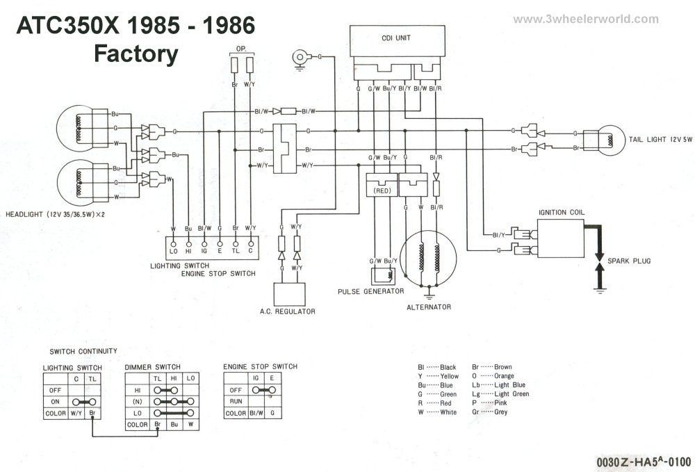 medium resolution of honda foreman 350 wire diagram blog wiring diagram 1986 honda fourtrax 350 wiring diagram schematic wiring