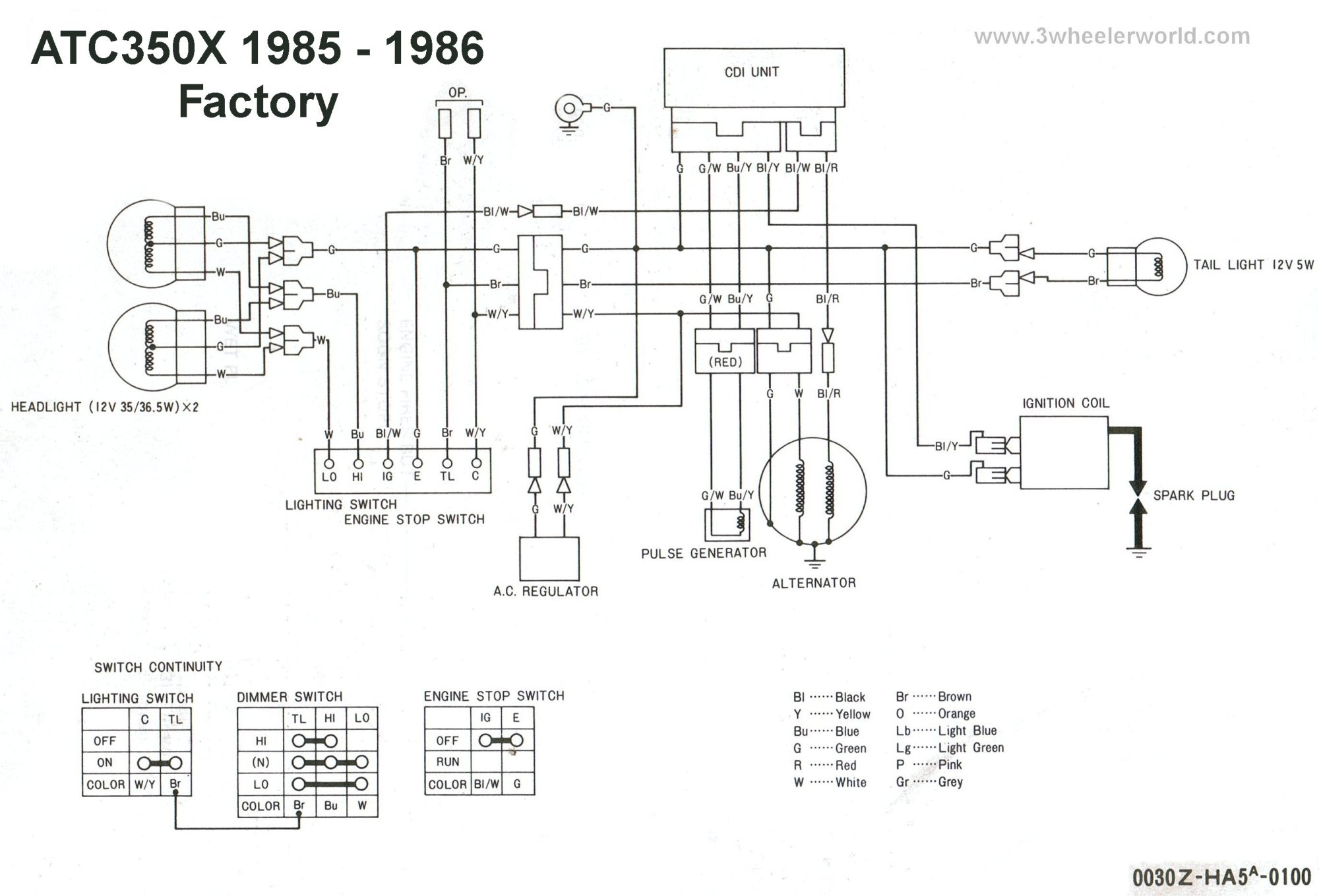 hight resolution of honda foreman 350 wire diagram blog wiring diagram 1986 honda fourtrax 350 wiring diagram schematic wiring
