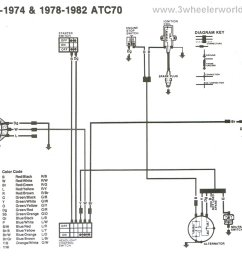 3 wheeler world tech help honda wiring diagrams rh 3wheelerworld com [ 1545 x 1317 Pixel ]