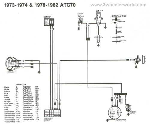 small resolution of atc70 1973 1974 1978 thru 1982