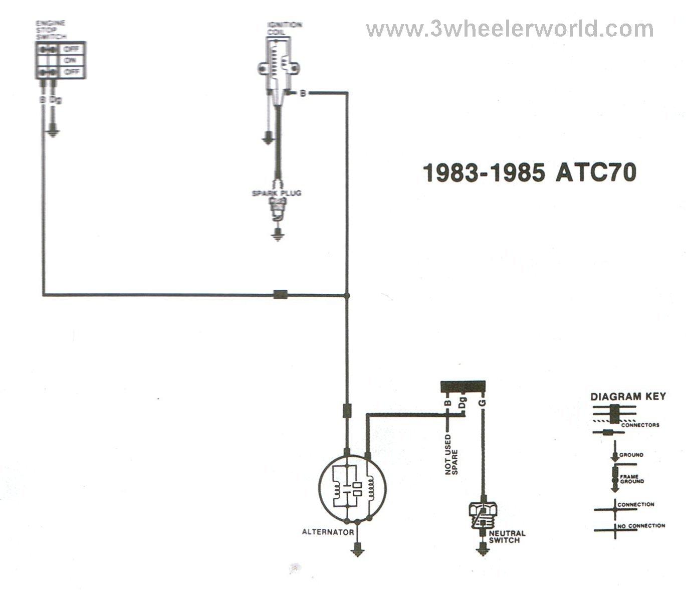 1986 Harley Davidson Sportster Wiring Diagram