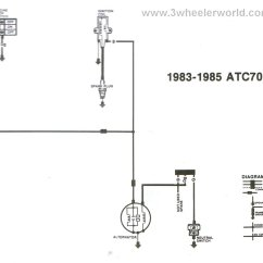 1986 Harley Sportster Wiring Diagram Roller Shutter Key Switch Davidson