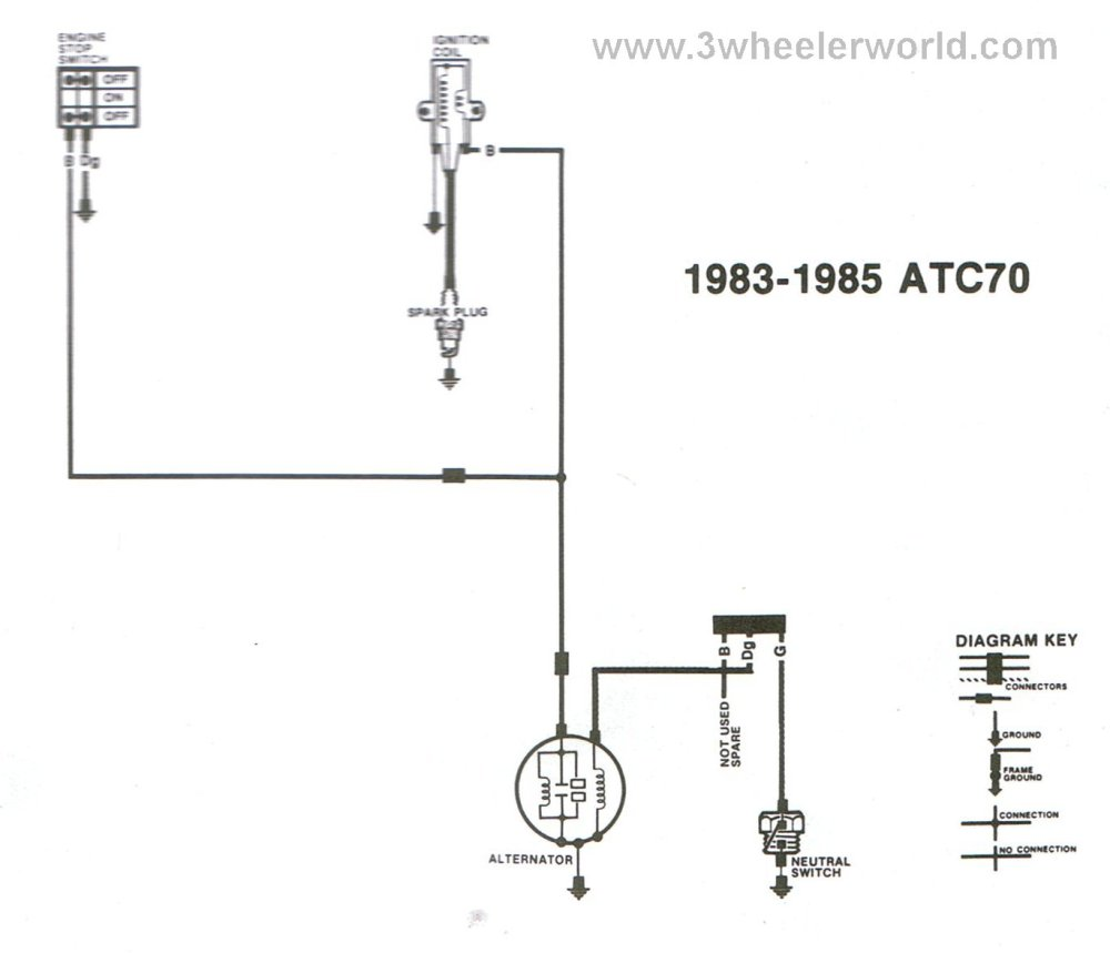 medium resolution of atc wiring diagram ups free wiring diagram for you  u2022 micro motion wiring