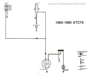 3 WHeeLeR WoRLDTech Help Honda Wiring Diagrams